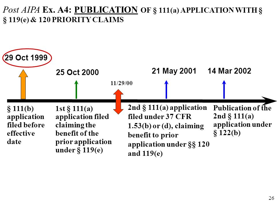 26 Post AIPA Ex. A4: PUBLICATION OF § 111(a) APPLICATION WITH § § 119(e) & 120 PRIORITY CLAIMS Publication of the 2nd § 111(a) application under § 122