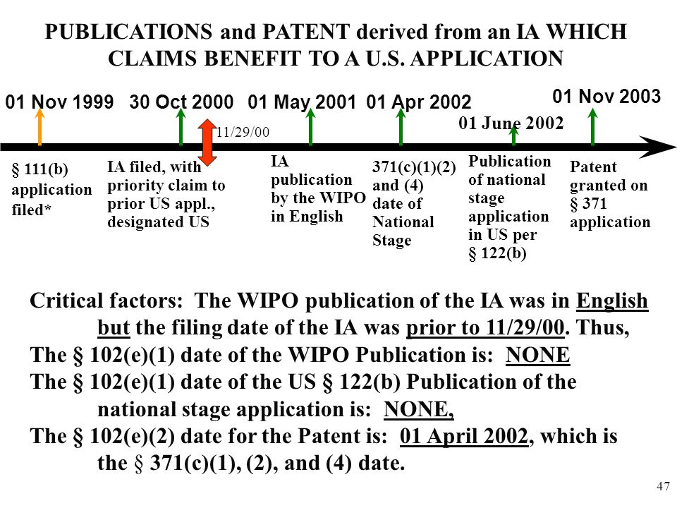 47 § 111(b) application filed* Patent granted on § 371 application 371(c)(1)(2) and (4) date of National Stage IA filed, with priority claim to prior US appl., designated US 01 Nov 1999 01 Nov 2003 30 Oct 2000 11/29/00 PUBLICATIONS and PATENT derived from an IA WHICH CLAIMS BENEFIT TO A U.S.