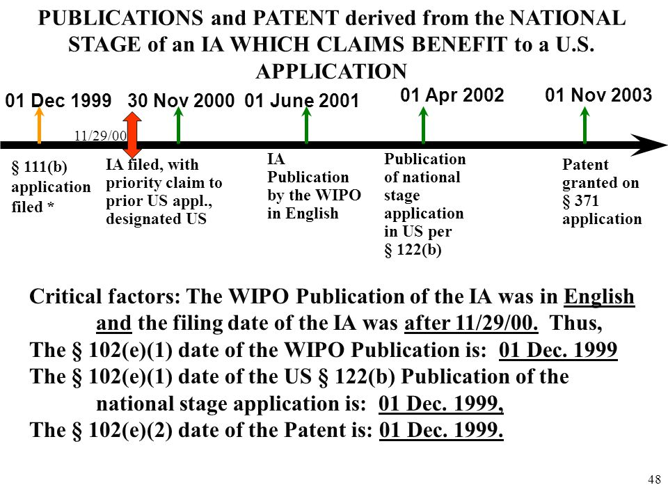 48 § 111(b) application filed * Patent granted on § 371 application IA filed, with priority claim to prior US appl., designated US 01 Dec 1999 01 Nov 2003 30 Nov 2000 11/29/00 PUBLICATIONS and PATENT derived from the NATIONAL STAGE of an IA WHICH CLAIMS BENEFIT to a U.S.