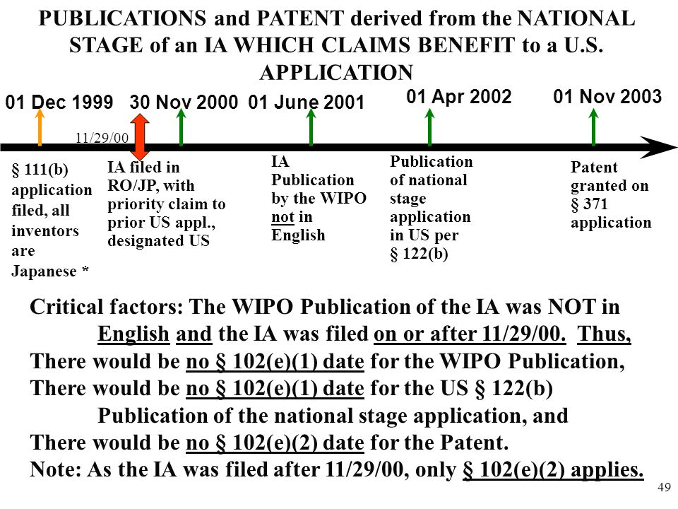 49 § 111(b) application filed, all inventors are Japanese * Patent granted on § 371 application IA filed in RO/JP, with priority claim to prior US app