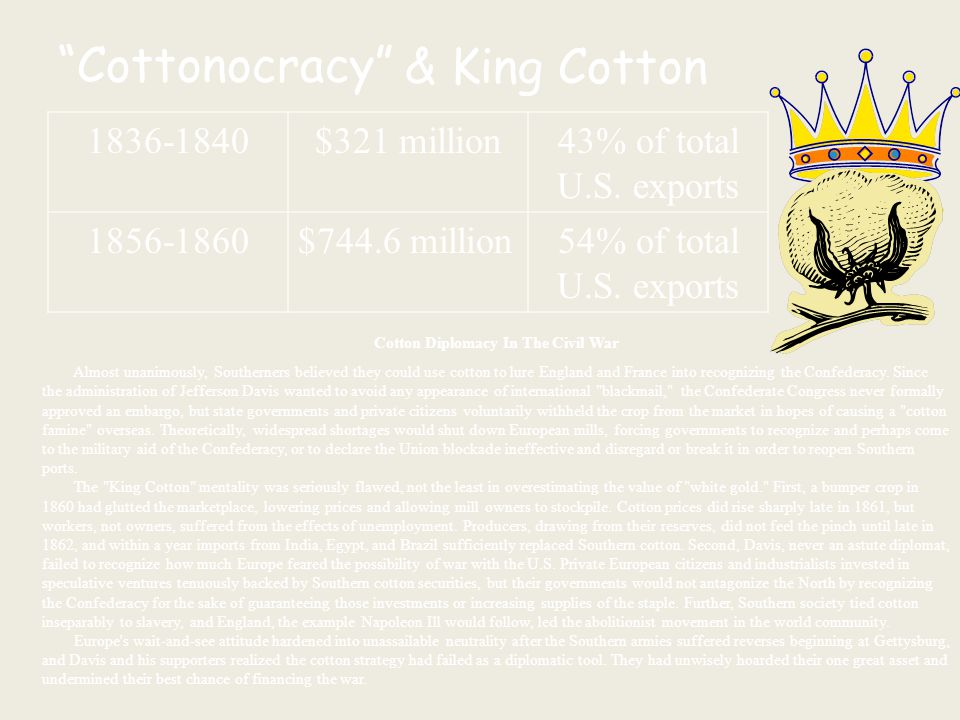 Cottonocracy 1836-1840$321 million43% of total U.S.