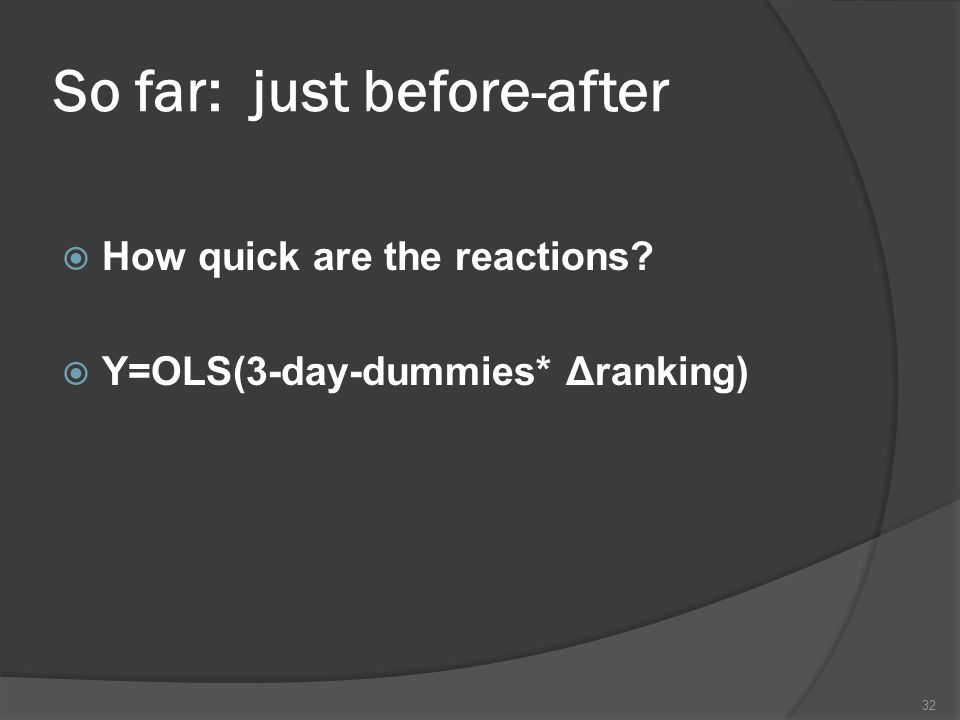 So far: just before-after  How quick are the reactions  Y=OLS(3-day-dummies* Δranking) 32