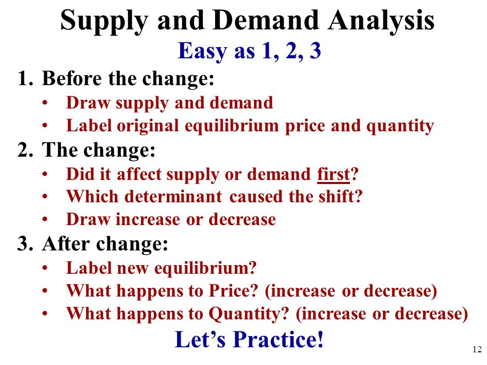Supply and Demand Analysis Easy as 1, 2, 3 1.Before the change: Draw supply and demand Label original equilibrium price and quantity 2.The change: Did it affect supply or demand first.