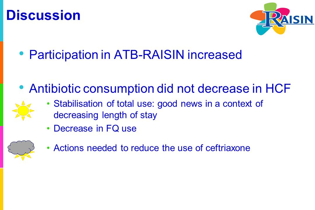 Discussion Participation in ATB-RAISIN increased Antibiotic consumption did not decrease in HCF Stabilisation of total use: good news in a context of