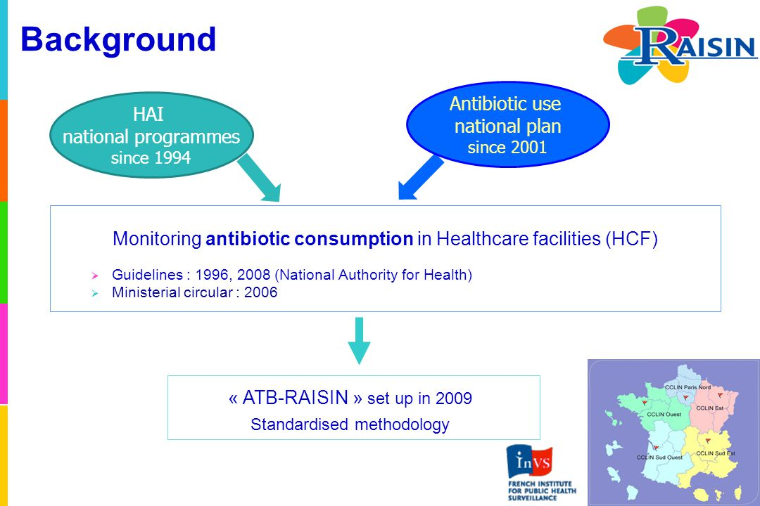 Results: ATB-RAISIN, 2008-2012 Trends in antibiotic use in no.