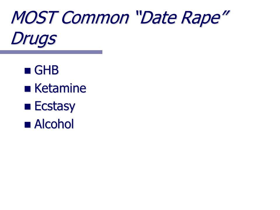MOST Common Date Rape Drugs GHB GHB Ketamine Ketamine Ecstasy Ecstasy Alcohol Alcohol