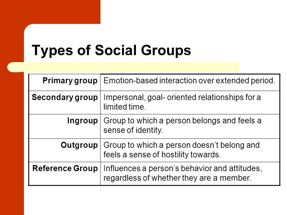 Types of Social Groups Primary groupEmotion-based interaction over extended period. Secondary groupImpersonal, goal- oriented relationships for a limi