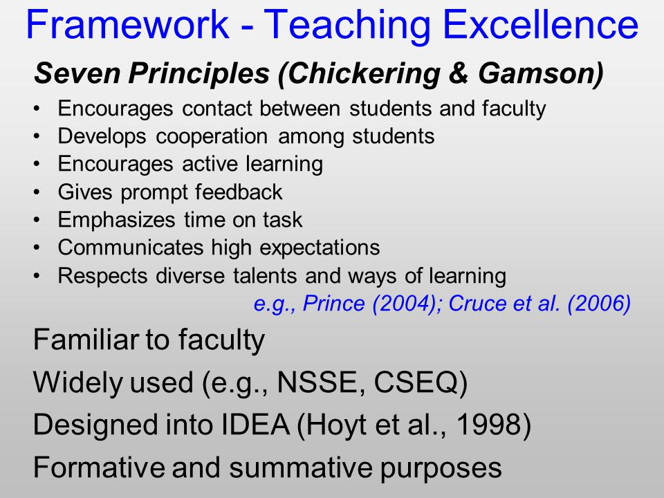 Framework - Teaching Excellence Seven Principles (Chickering & Gamson) Encourages contact between students and faculty Develops cooperation among students Encourages active learning Gives prompt feedback Emphasizes time on task Communicates high expectations Respects diverse talents and ways of learning e.g., Prince (2004); Cruce et al.