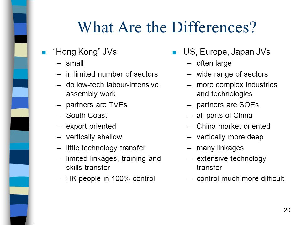 """20 What Are the Differences? n """"Hong Kong"""" JVs –small –in limited number of sectors –do low-tech labour-intensive assembly work –partners are TVEs –So"""