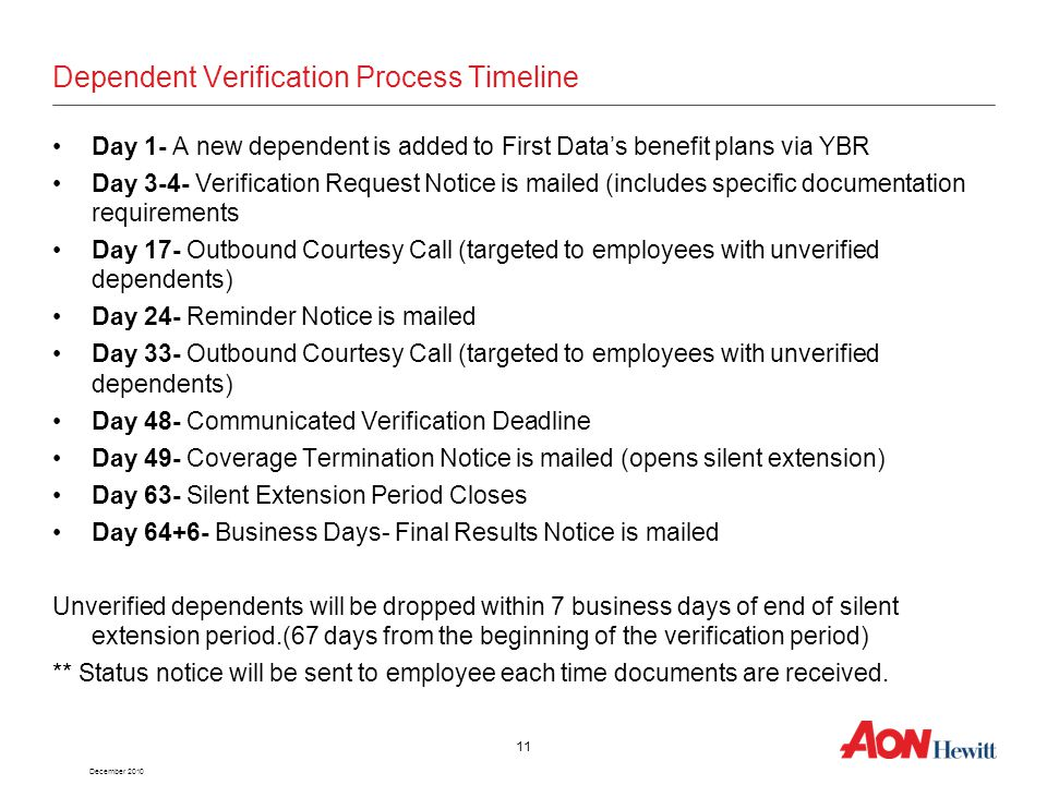 December 2010 11 Dependent Verification Process Timeline Day 1- A new dependent is added to First Data's benefit plans via YBR Day 3-4- Verification R