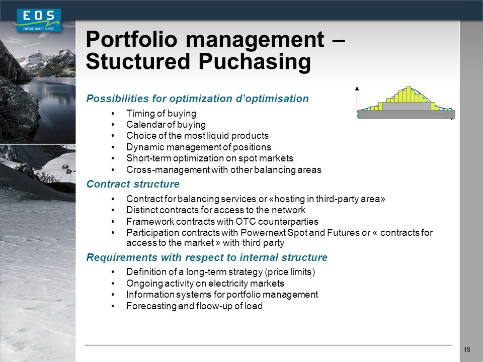 18 Portfolio management – Stuctured Puchasing Possibilities for optimization d'optimisation Timing of buying Calendar of buying Choice of the most liq