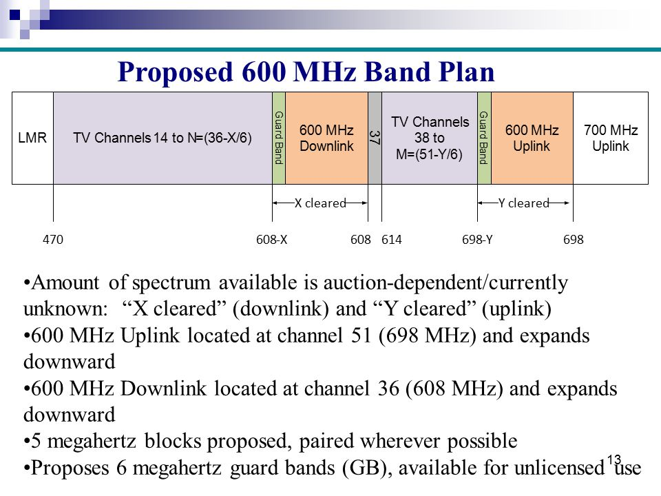 "13 Proposed 600 MHz Band Plan Amount of spectrum available is auction-dependent/currently unknown: ""X cleared"" (downlink) and ""Y cleared"" (uplink) 600"
