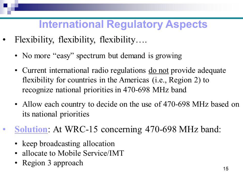 15 International Regulatory Aspects Flexibility, flexibility, flexibility….