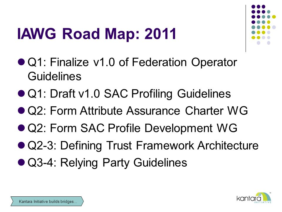 IAWG Road Map: 2011 Q1: Finalize v1.0 of Federation Operator Guidelines Q1: Draft v1.0 SAC Profiling Guidelines Q2: Form Attribute Assurance Charter WG Q2: Form SAC Profile Development WG Q2-3: Defining Trust Framework Architecture Q3-4: Relying Party Guidelines Kantara Initiative builds bridges...