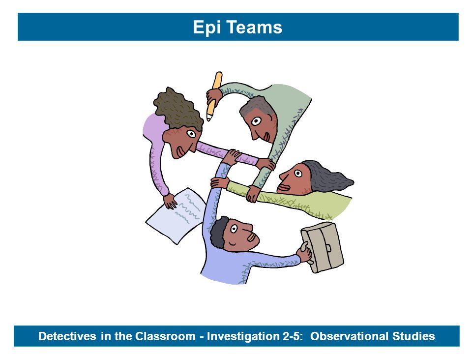 Epi Teams Detectives in the Classroom - Investigation 2-5: Observational Studies