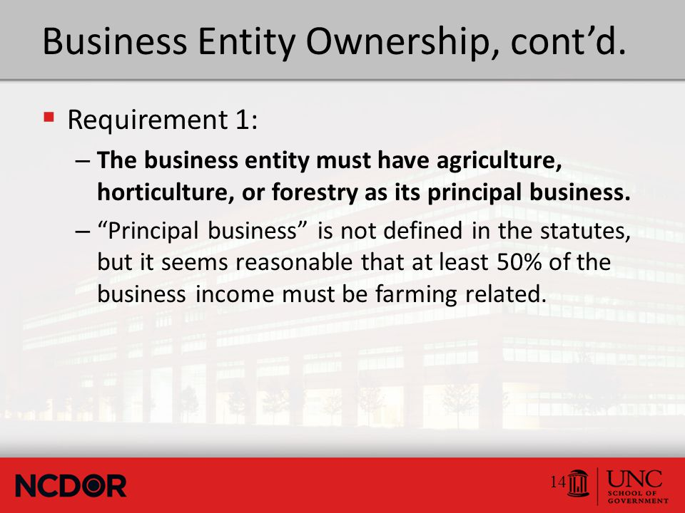 Business Entity Ownership, cont'd.