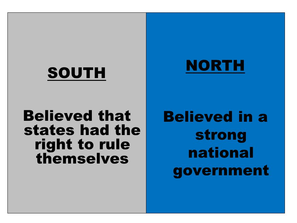 SOUTH Believed that states had the right to rule themselves NORTH Believed in a strong national government