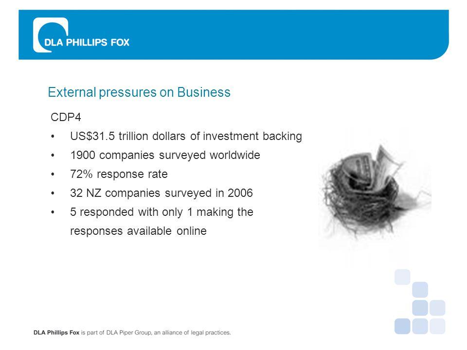 External Pressures on business BP Global Emissions