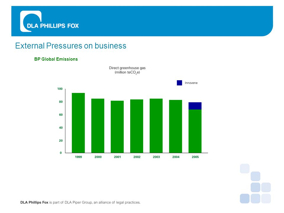 External pressures on Business TBL/CSR reporting Voluntary in NZ Look at economic, social and environmental performance Consumer Interests Product labeling 'Green' alternatives