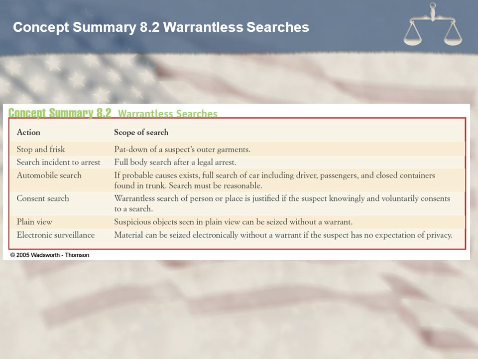 Concept Summary 8.2 Warrantless Searches