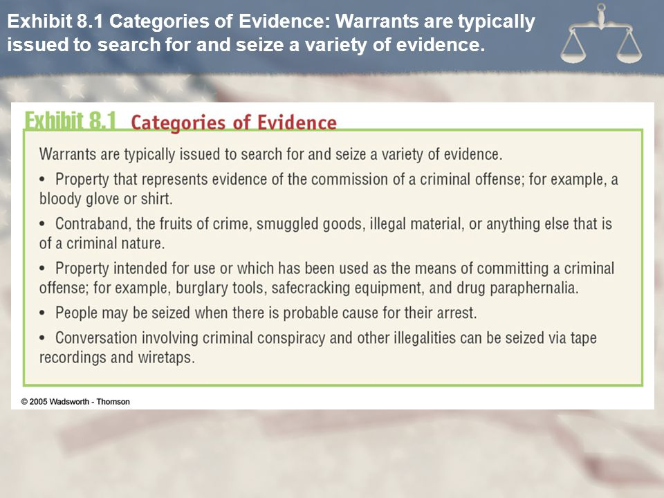 Exhibit 8.1 Categories of Evidence: Warrants are typically issued to search for and seize a variety of evidence.