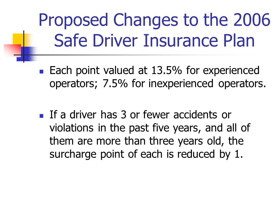 Proposed Changes to the 2006 Safe Driver Insurance Plan Each point valued at 13.5% for experienced operators; 7.5% for inexperienced operators. If a d