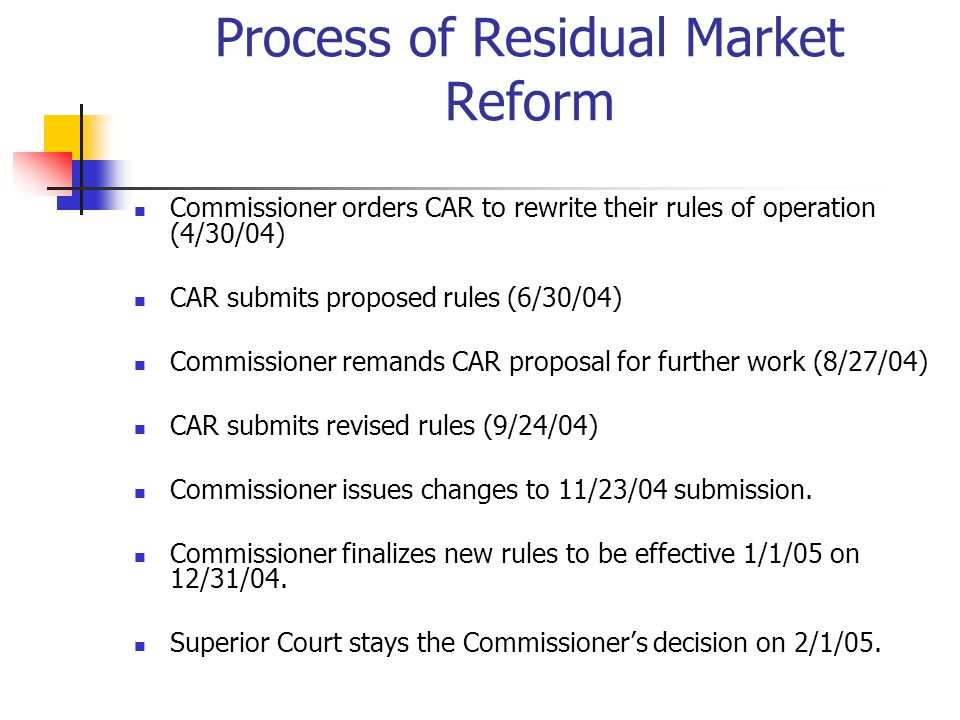 Process of Residual Market Reform Commissioner orders CAR to rewrite their rules of operation (4/30/04) CAR submits proposed rules (6/30/04) Commissioner remands CAR proposal for further work (8/27/04) CAR submits revised rules (9/24/04) Commissioner issues changes to 11/23/04 submission.