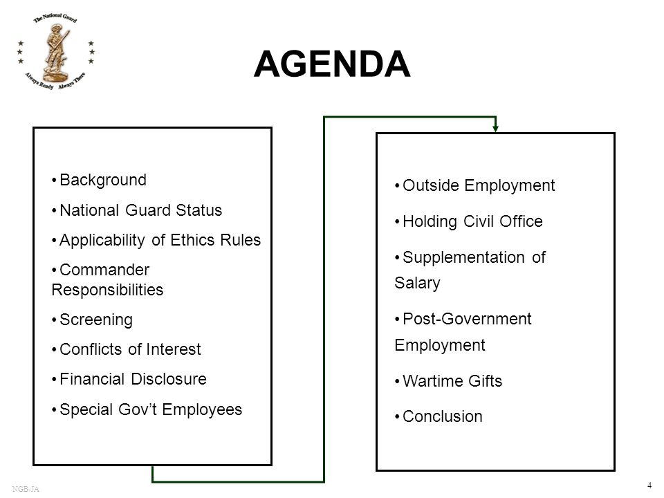 NGB-JA 4 AGENDA Background National Guard Status Applicability of Ethics Rules Commander Responsibilities Screening Conflicts of Interest Financial Di