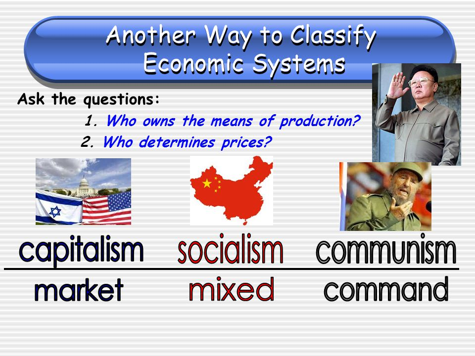 Another Way to Classify Economic Systems Ask the questions: 1.