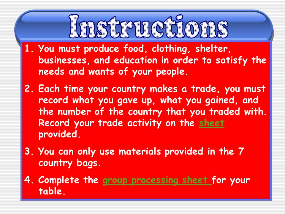 1. You must produce food, clothing, shelter, businesses, and education in order to satisfy the needs and wants of your people. 2. Each time your count