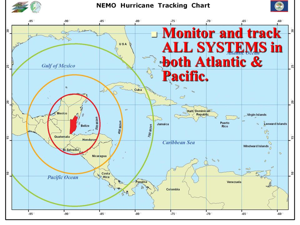 Monitor and track ALL SYSTEMS in both Atlantic & Pacific.