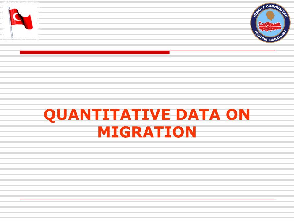 QUANTITATIVE DATA ON MIGRATION