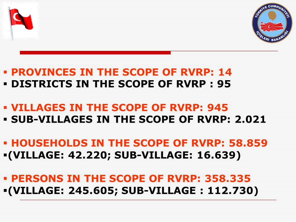  PROVINCES IN THE SCOPE OF RVRP: 14  DISTRICTS IN THE SCOPE OF RVRP : 95  VILLAGES IN THE SCOPE OF RVRP: 945  SUB-VILLAGES IN THE SCOPE OF RVRP: 2.021  HOUSEHOLDS IN THE SCOPE OF RVRP: 58.859  (VILLAGE: 42.220; SUB-VILLAGE: 16.639)  PERSONS IN THE SCOPE OF RVRP: 358.335  (VILLAGE: 245.605; SUB-VILLAGE : 112.730)