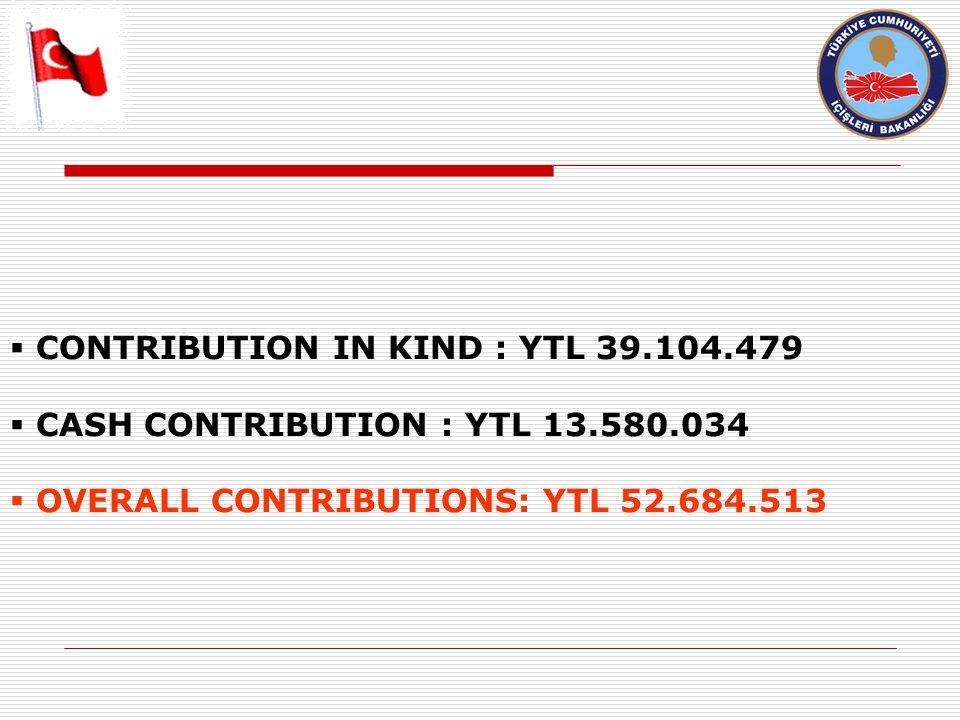  CONTRIBUTION IN KIND : YTL 39.104.479  CASH CONTRIBUTION : YTL 13.580.034  OVERALL CONTRIBUTIONS: YTL 52.684.513