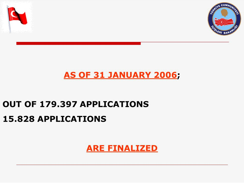 AS OF 31 JANUARY 2006; OUT OF 179.397 APPLICATIONS 15.828 APPLICATIONS ARE FINALIZED