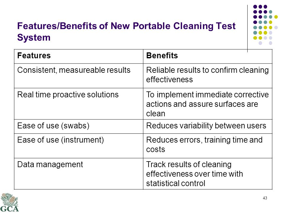 Features/Benefits of New Portable Cleaning Test System FeaturesBenefits Consistent, measureable resultsReliable results to confirm cleaning effectiveness Real time proactive solutionsTo implement immediate corrective actions and assure surfaces are clean Ease of use (swabs)Reduces variability between users Ease of use (instrument)Reduces errors, training time and costs Data managementTrack results of cleaning effectiveness over time with statistical control 43