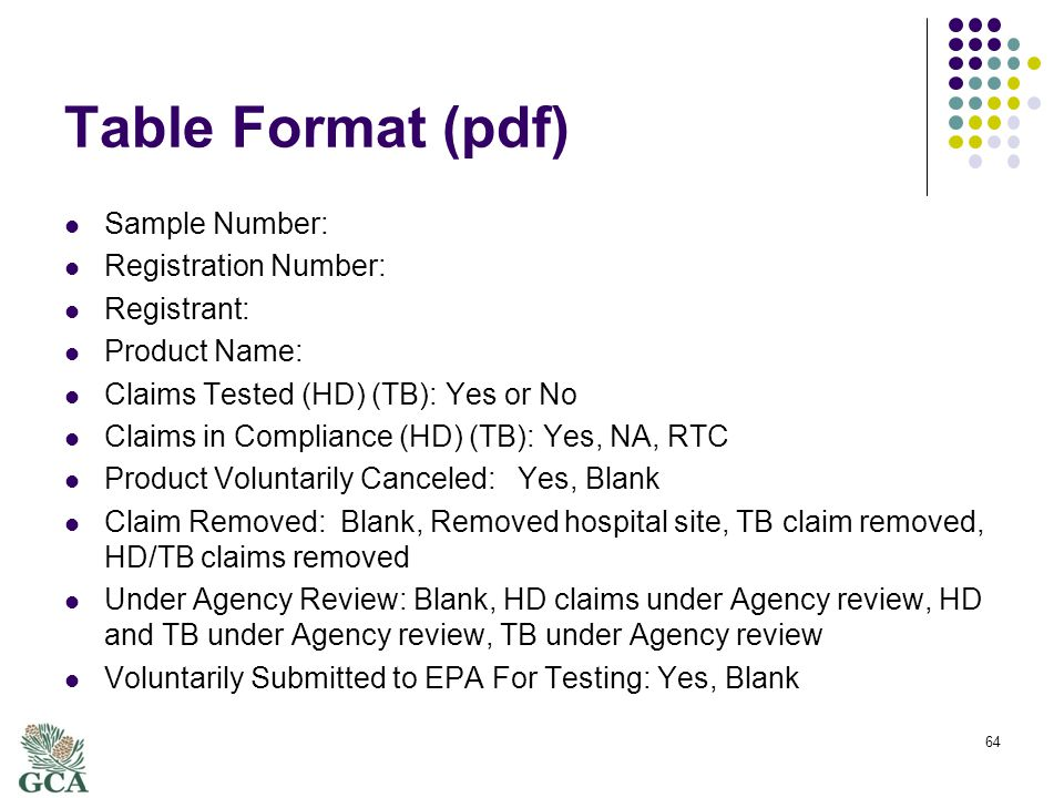 Table Format (pdf) Sample Number: Registration Number: Registrant: Product Name: Claims Tested (HD) (TB): Yes or No Claims in Compliance (HD) (TB): Yes, NA, RTC Product Voluntarily Canceled: Yes, Blank Claim Removed: Blank, Removed hospital site, TB claim removed, HD/TB claims removed Under Agency Review: Blank, HD claims under Agency review, HD and TB under Agency review, TB under Agency review Voluntarily Submitted to EPA For Testing: Yes, Blank 64