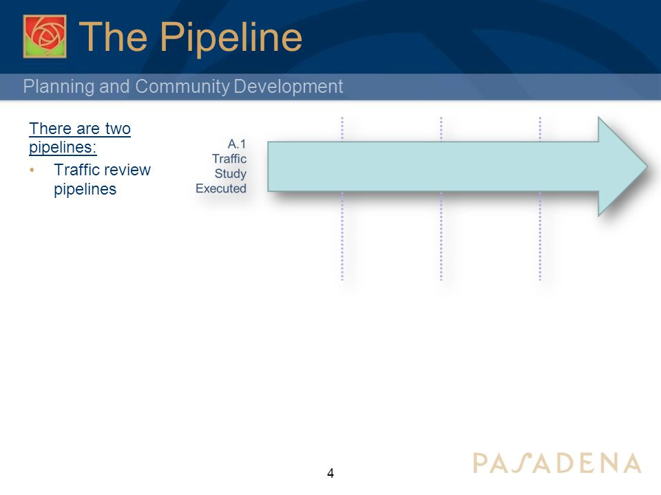 Planning and Community Development The Pipeline 4 There are two pipelines: Traffic review pipelines