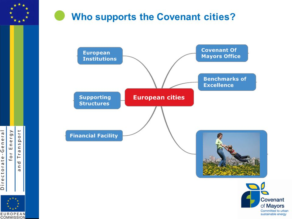 Who supports the Covenant cities