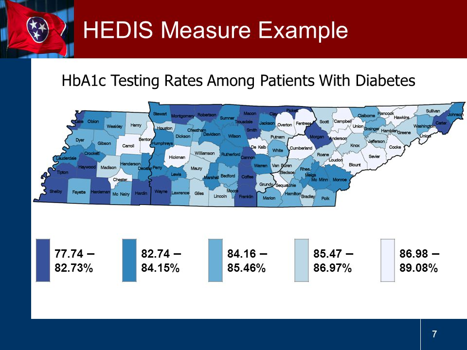7 HEDIS Measure Example HbA1c Testing Rates Among Patients With Diabetes 77.74 – 82.73% 82.74 – 84.15% 84.16 – 85.46% 85.47 – 86.97% 86.98 – 89.08%