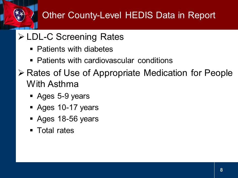 9 Statewide HEDIS Data in Report HEDIS 2009 TN Health Plan Average vs.