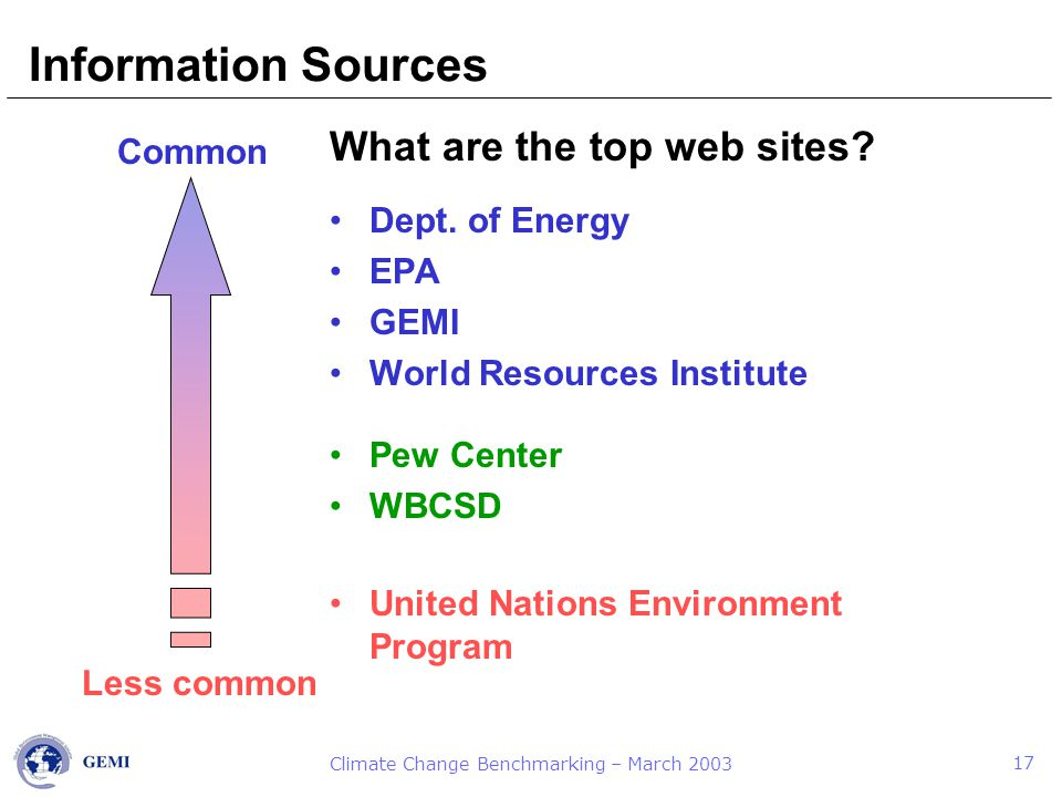 Climate Change Benchmarking – March 2003 17 Information Sources Dept.