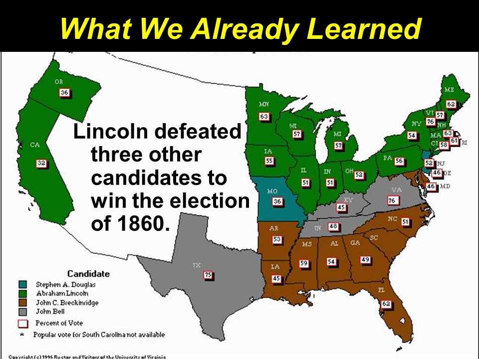 What We Already Learned Lincoln defeated three other candidates to win the election of 1860.