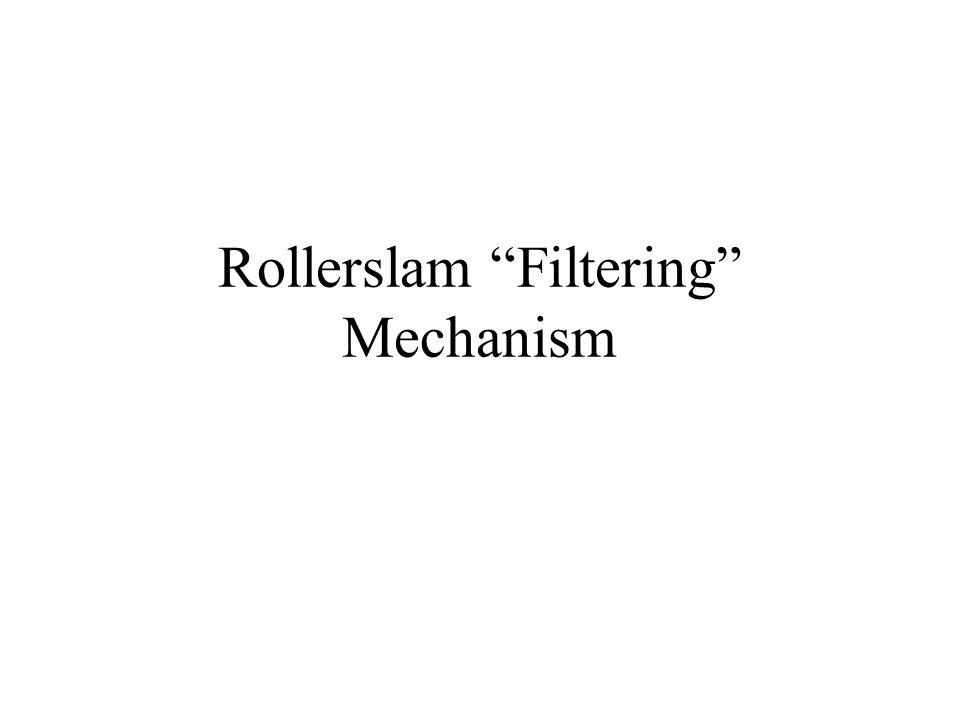 Rollerslam Filtering Mechanism