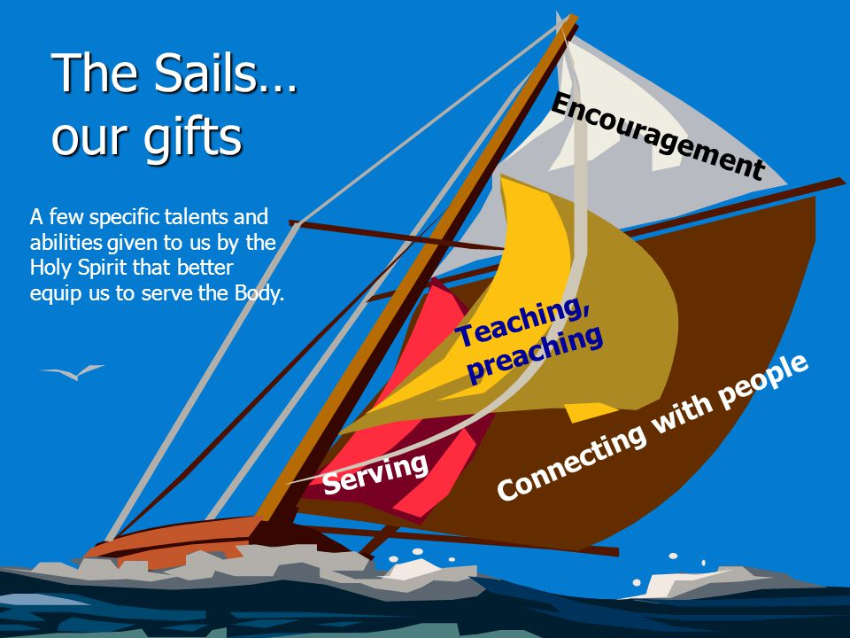 The Sails… our gifts A few specific talents and abilities given to us by the Holy Spirit that better equip us to serve the Body.