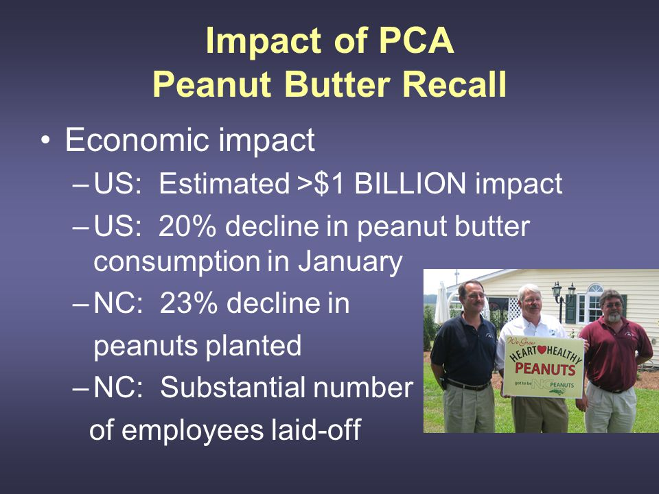 Impact of PCA Peanut Butter Recall Economic impact –US: Estimated >$1 BILLION impact –US: 20% decline in peanut butter consumption in January –NC: 23% decline in peanuts planted –NC: Substantial number of employees laid-off
