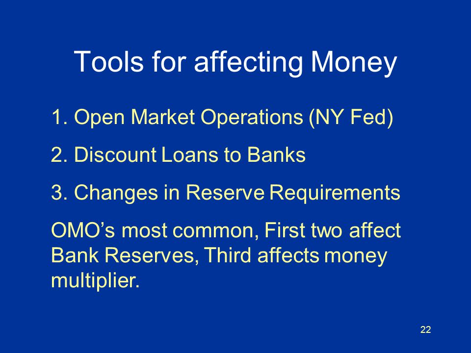 22 Tools for affecting Money 1. Open Market Operations (NY Fed) 2.