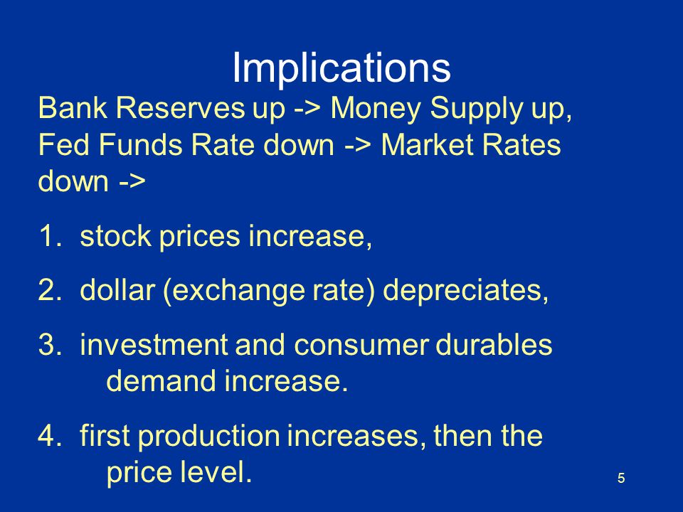 5 Implications Bank Reserves up -> Money Supply up, Fed Funds Rate down -> Market Rates down -> 1.