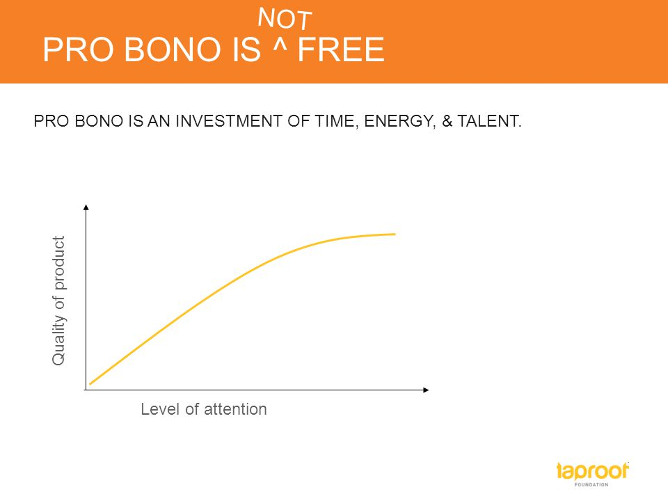 PRO BONO IS ^ FREE PRO BONO IS AN INVESTMENT OF TIME, ENERGY, & TALENT. Level of attention Quality of product NOT