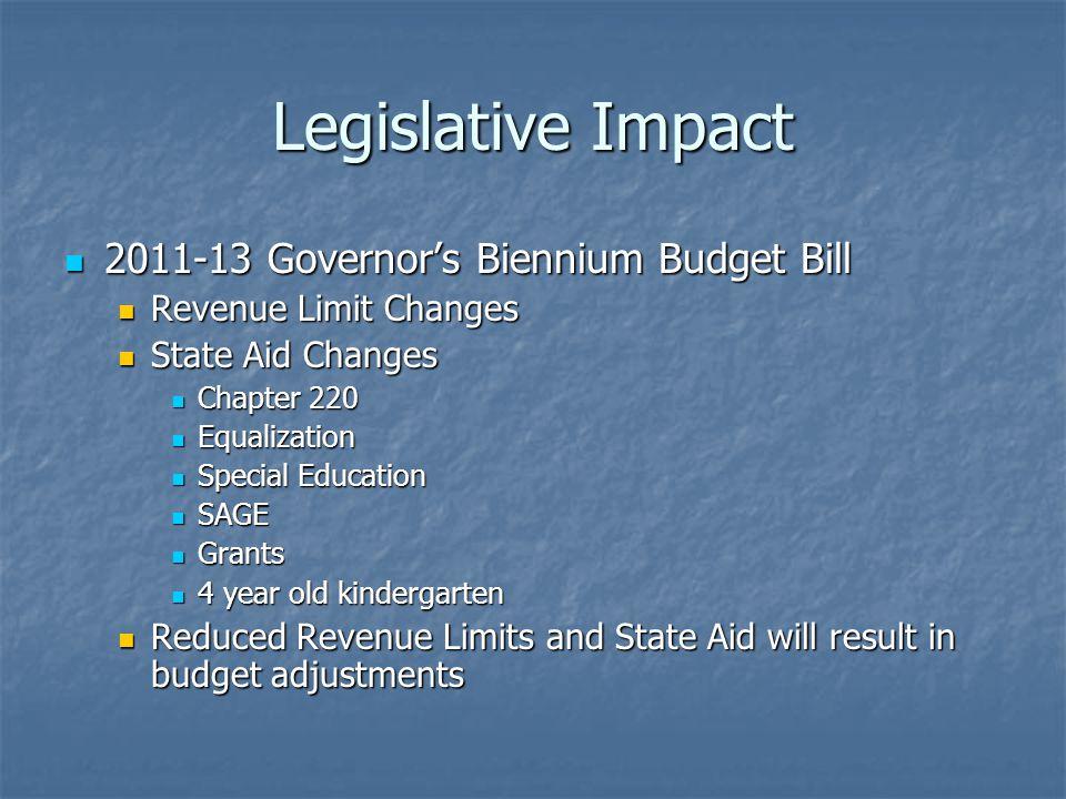 Legislative Impact 2011-13 Governor's Biennium Budget Bill 2011-13 Governor's Biennium Budget Bill Revenue Limit Changes Revenue Limit Changes State A